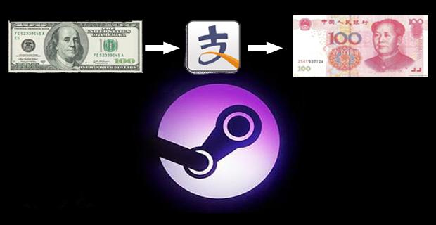 Steam本土化开始!在线商店支持人民币付款